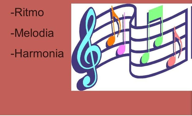Ritmo Melodia Harmonia tocando com estilo